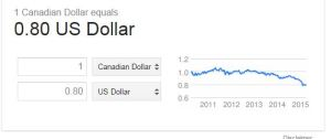 canadausexchangerate
